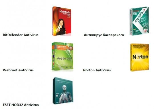 Пятерка основных антивирусов