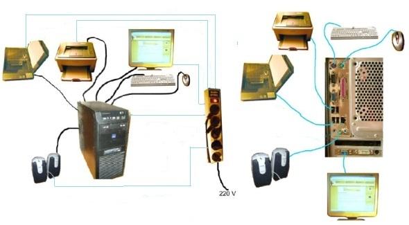 системный блок и монитор.